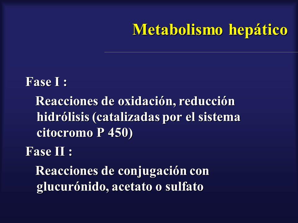 Metabolismo hepático Fase I :