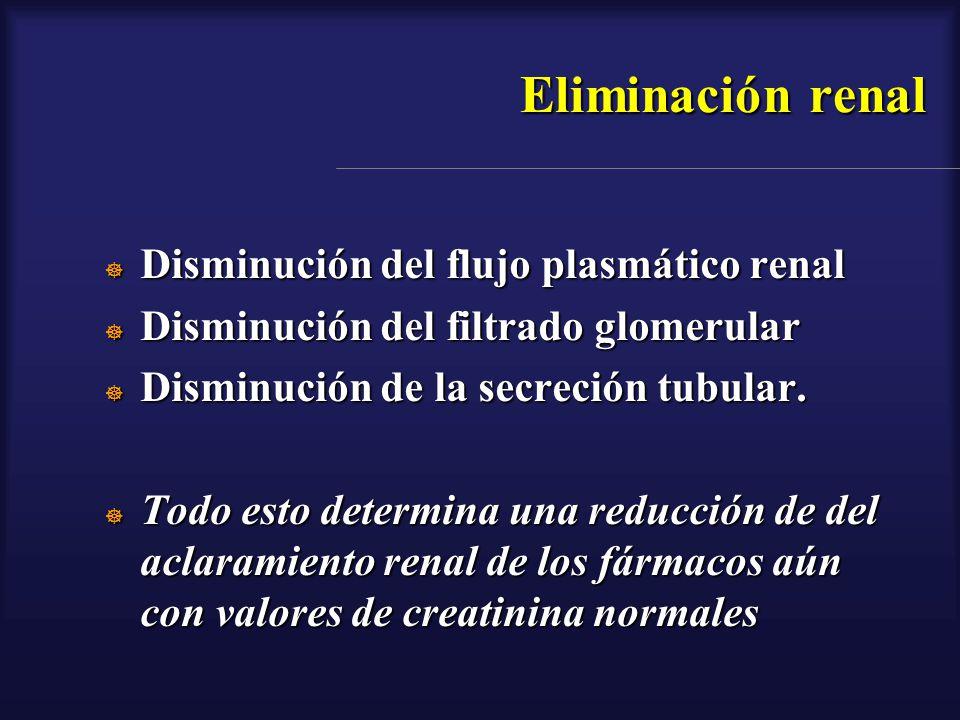Eliminación renal Disminución del flujo plasmático renal