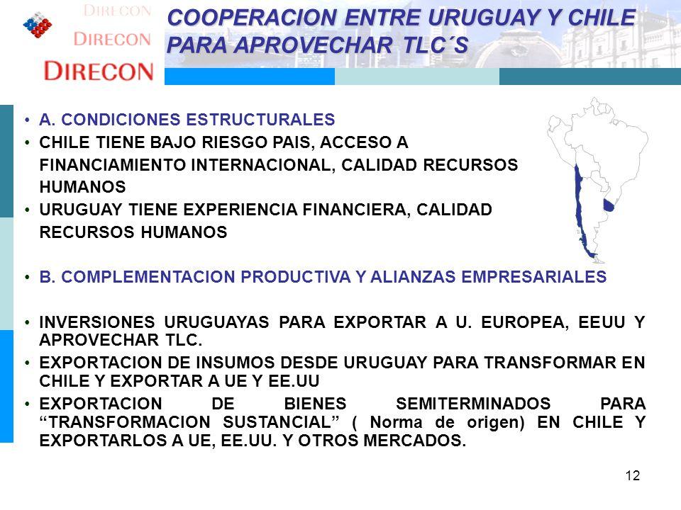 COOPERACION ENTRE URUGUAY Y CHILE PARA APROVECHAR TLC´S