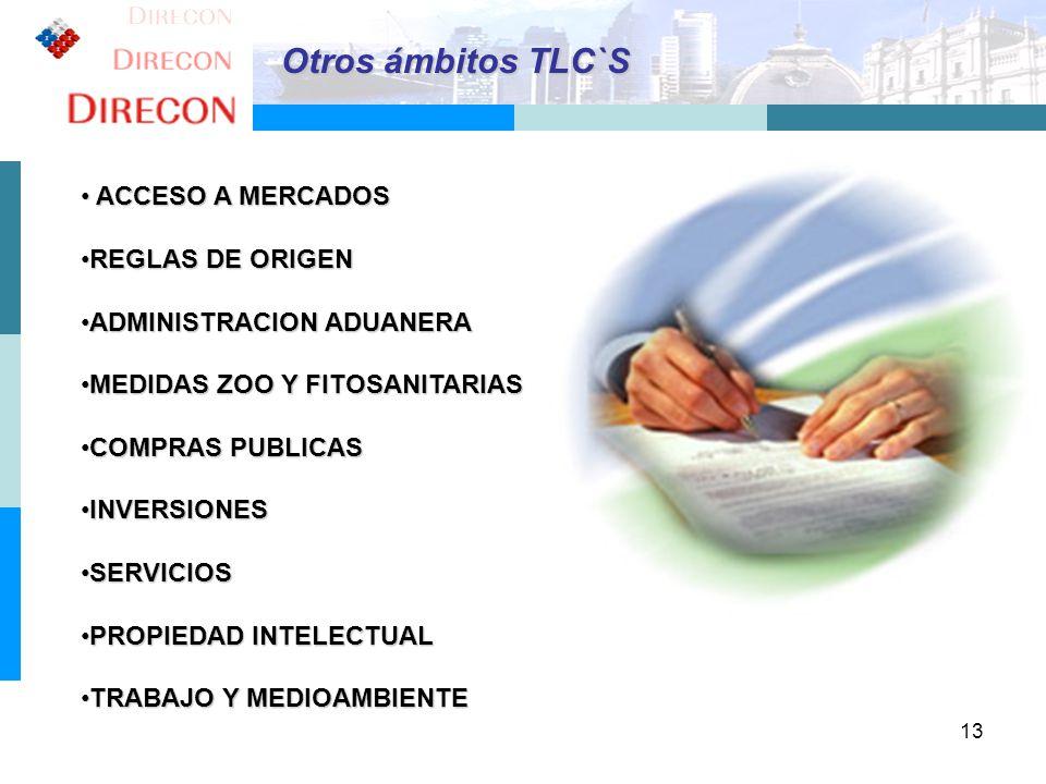 Otros ámbitos TLC`S ACCESO A MERCADOS REGLAS DE ORIGEN