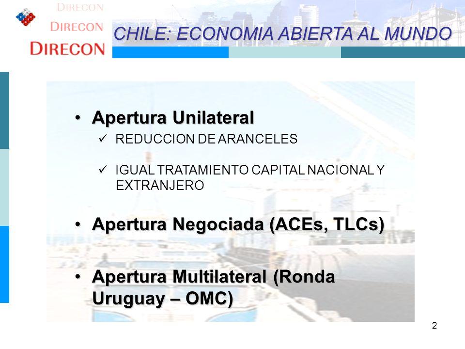 CHILE: ECONOMIA ABIERTA AL MUNDO