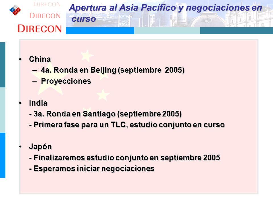 Apertura al Asia Pacífico y negociaciones en curso