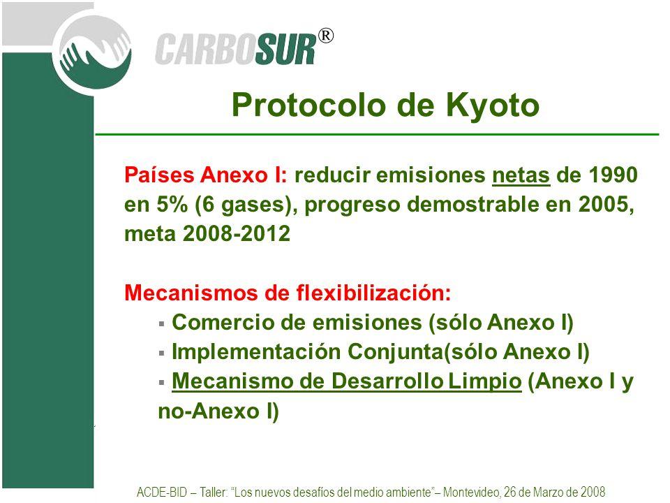 Protocolo de Kyoto Países Anexo I: reducir emisiones netas de 1990 en 5% (6 gases), progreso demostrable en 2005, meta 2008-2012.