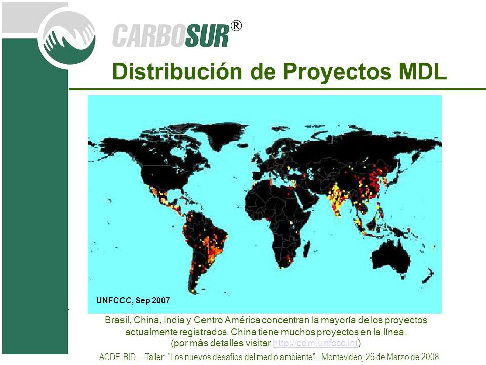 Distribución de Proyectos MDL