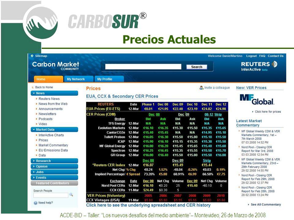 Precios Actuales ACDE-BID – Taller: Los nuevos desafíos del medio ambiente – Montevideo, 26 de Marzo de 2008.