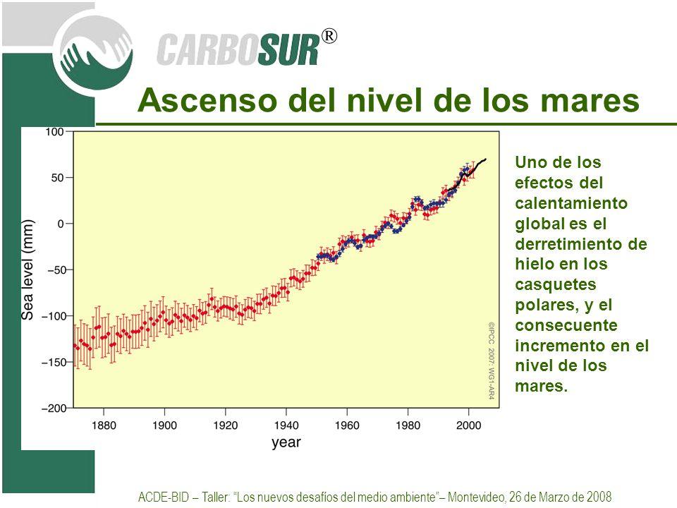 Ascenso del nivel de los mares