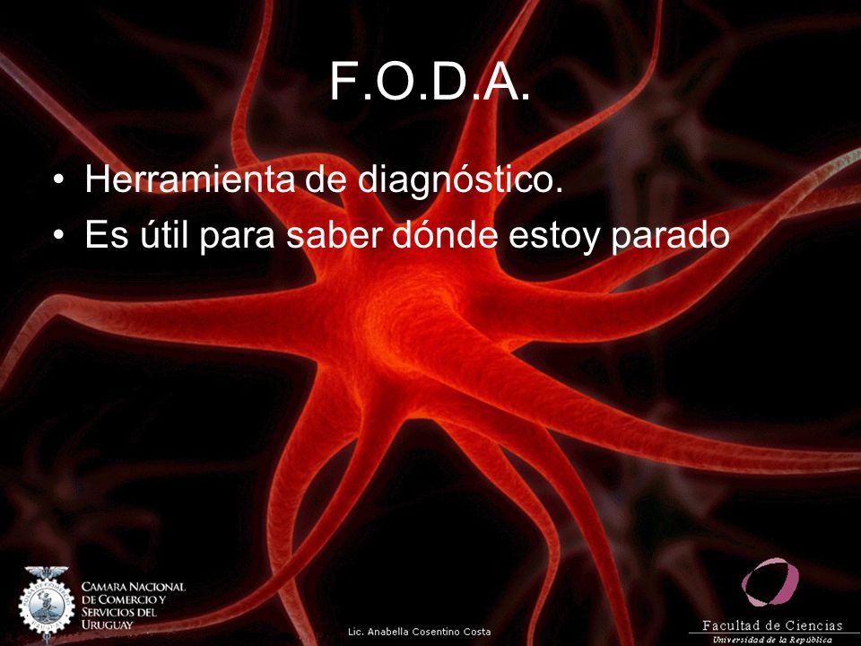 F.O.D.A. Herramienta de diagnóstico.