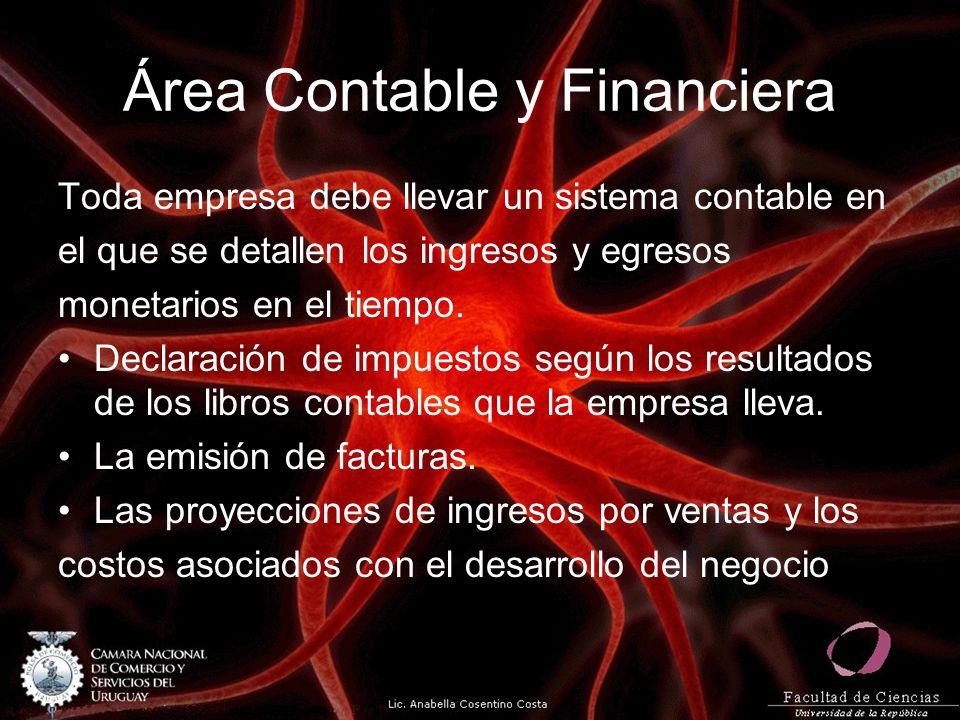 Área Contable y Financiera