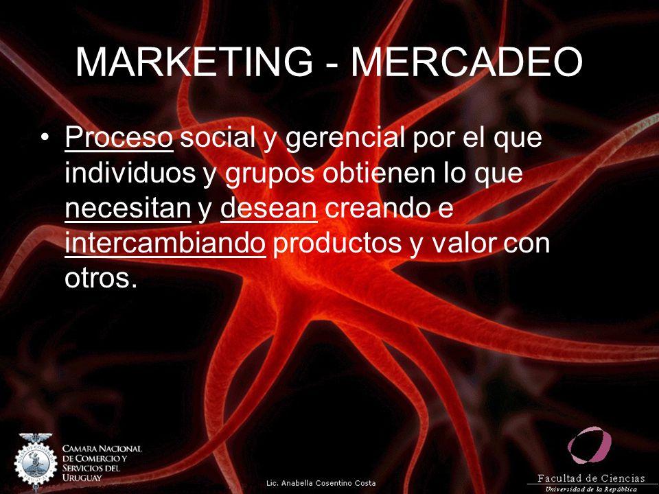 MARKETING - MERCADEO