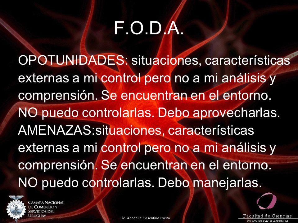 F.O.D.A. OPOTUNIDADES: situaciones, características