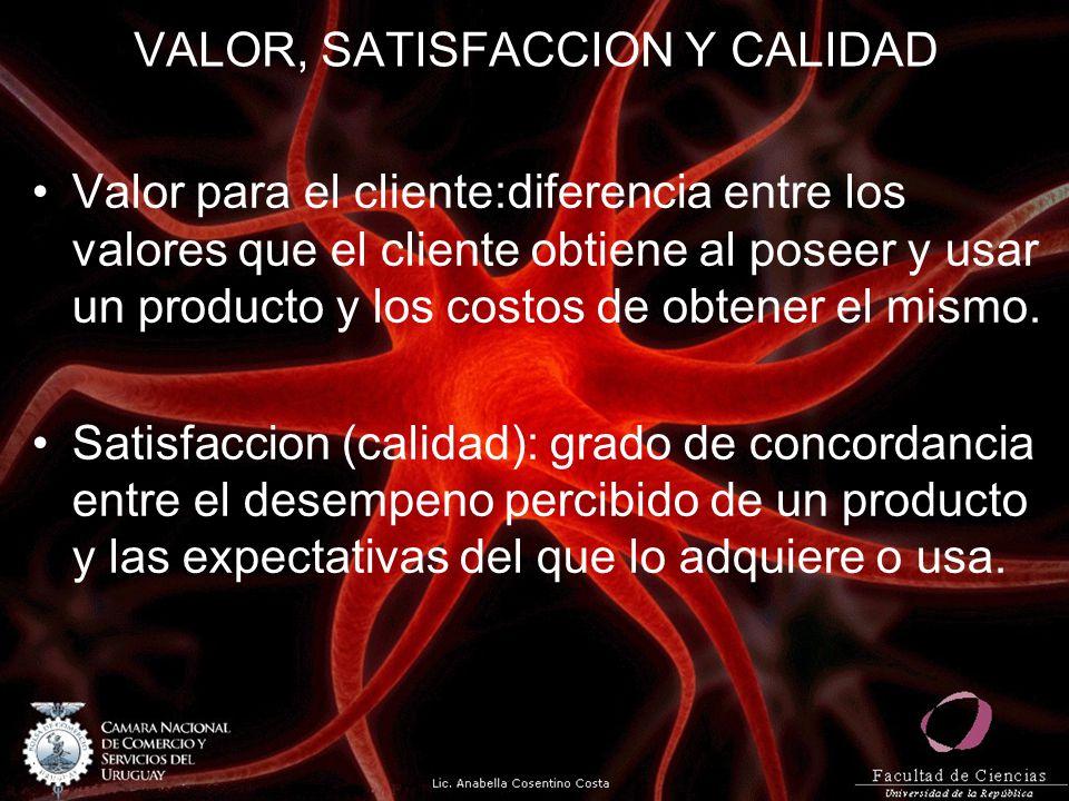 VALOR, SATISFACCION Y CALIDAD