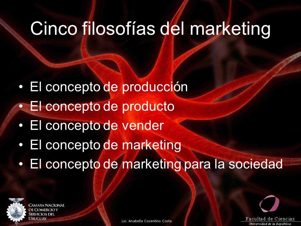 Cinco filosofías del marketing