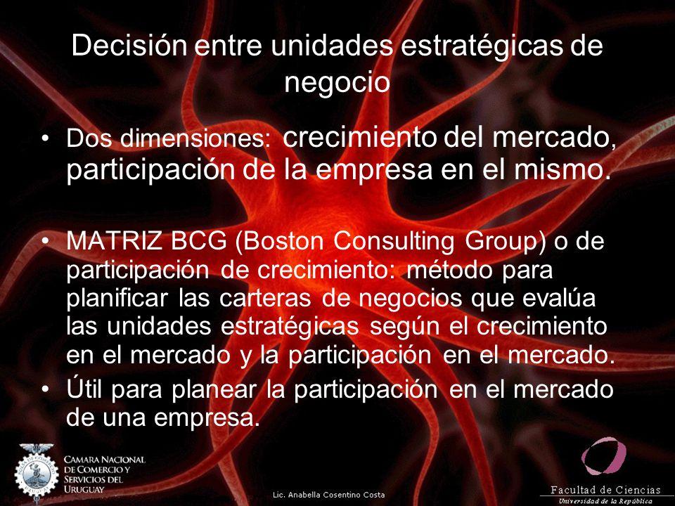 Decisión entre unidades estratégicas de negocio