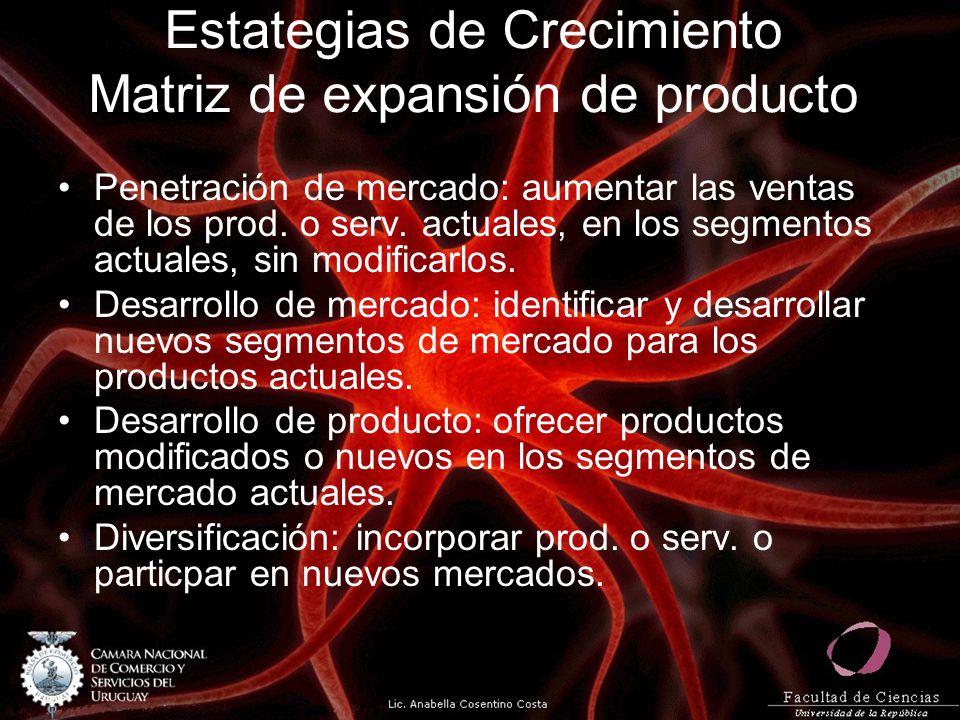 Estategias de Crecimiento Matriz de expansión de producto