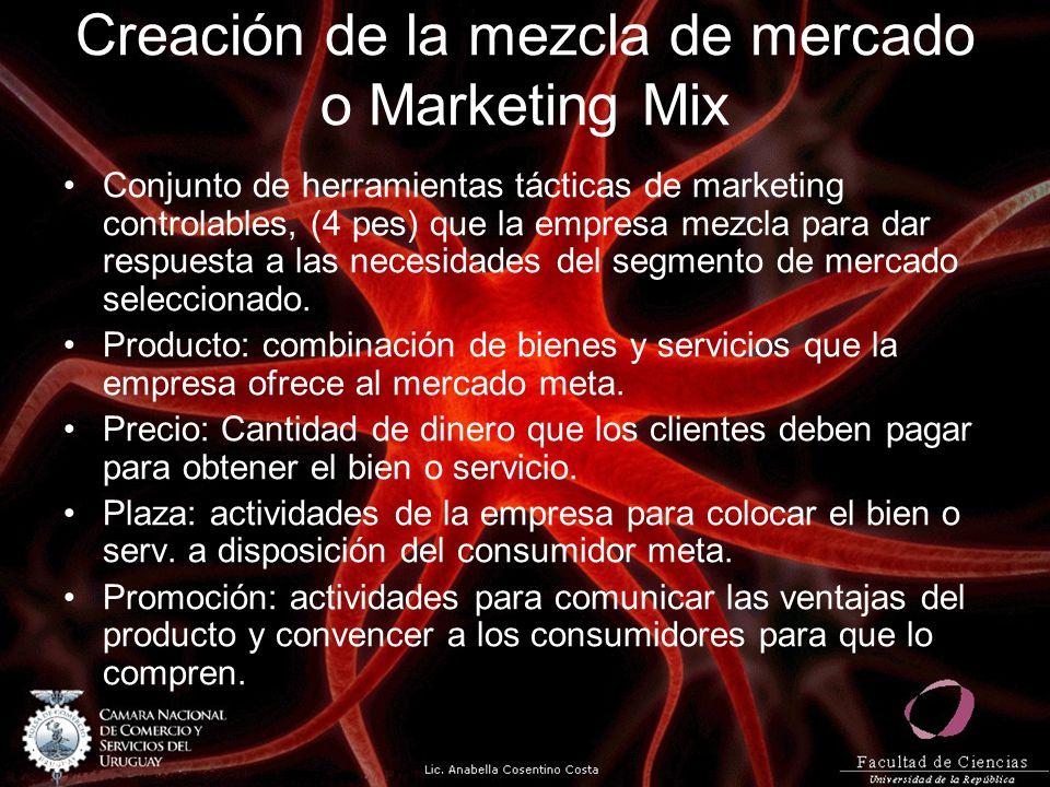 Creación de la mezcla de mercado o Marketing Mix