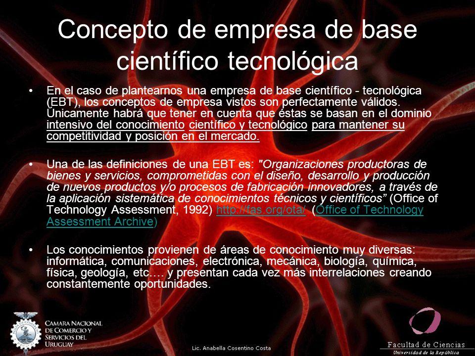 Concepto de empresa de base científico tecnológica