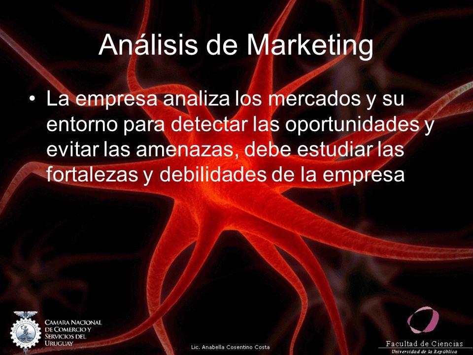 Análisis de Marketing