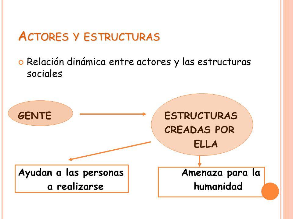 Actores y estructuras Relación dinámica entre actores y las estructuras sociales. GENTE ESTRUCTURAS.