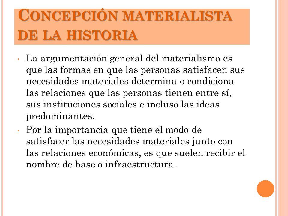 Concepción materialista de la historia