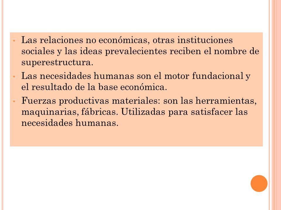 Las relaciones no económicas, otras instituciones sociales y las ideas prevalecientes reciben el nombre de superestructura.