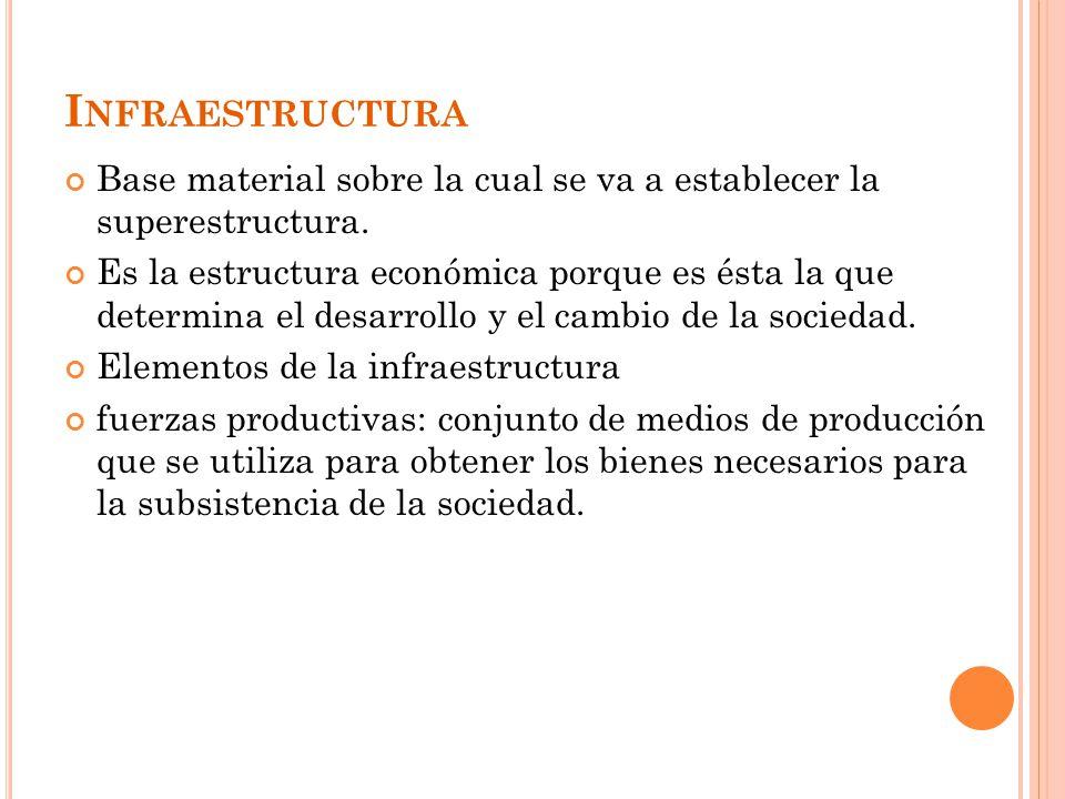 Infraestructura Base material sobre la cual se va a establecer la superestructura.