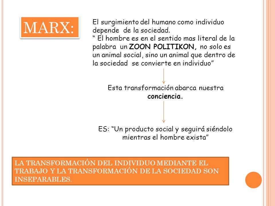MARX: El surgimiento del humano como individuo depende de la sociedad.