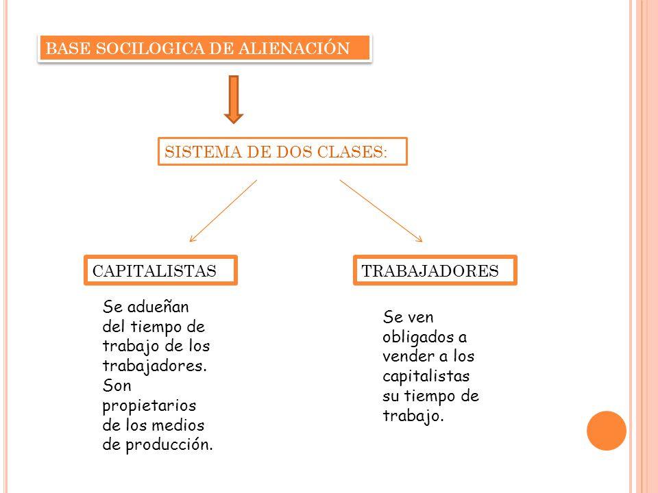 BASE SOCILOGICA DE ALIENACIÓN