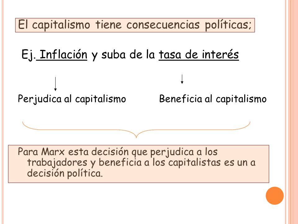 El capitalismo tiene consecuencias políticas;