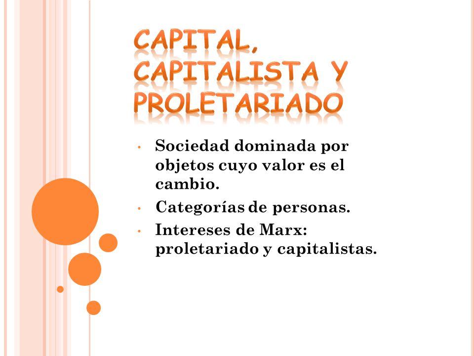 Capital, capitalista y proletariado