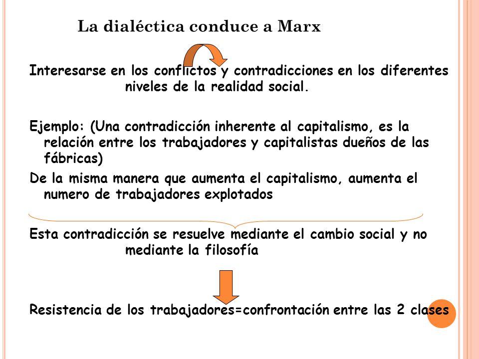 La dialéctica conduce a Marx