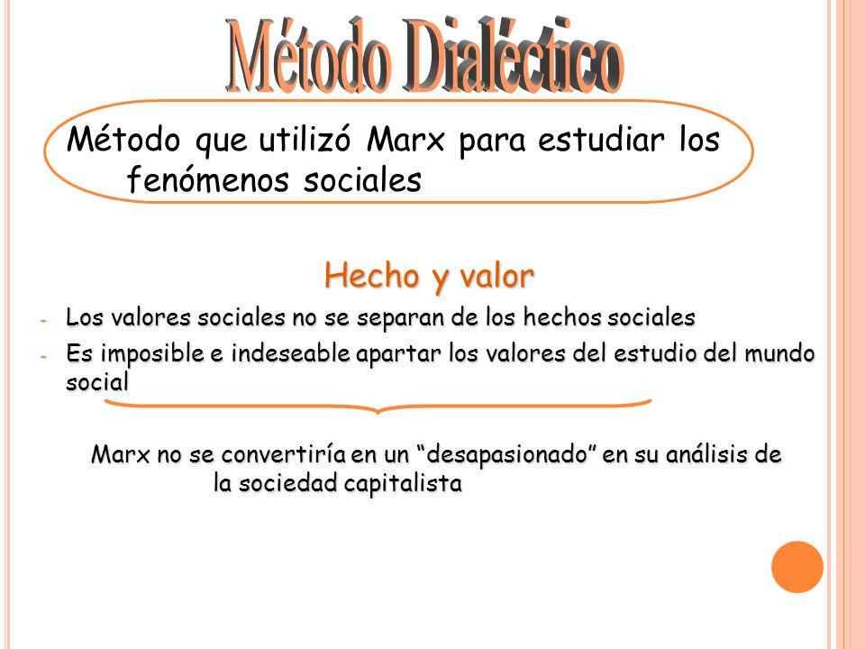 Método Dialéctico Método que utilizó Marx para estudiar los fenómenos sociales. Hecho y valor.
