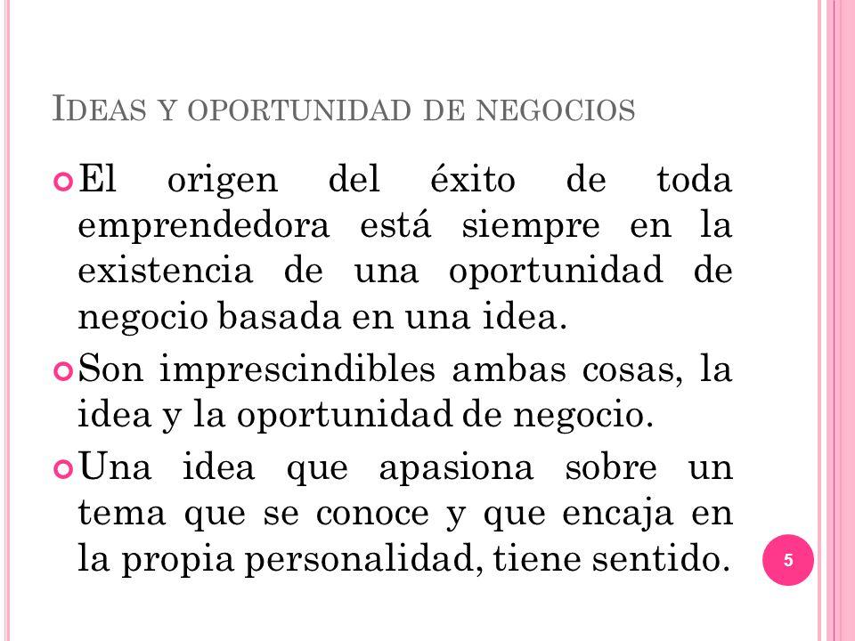Ideas y oportunidad de negocios