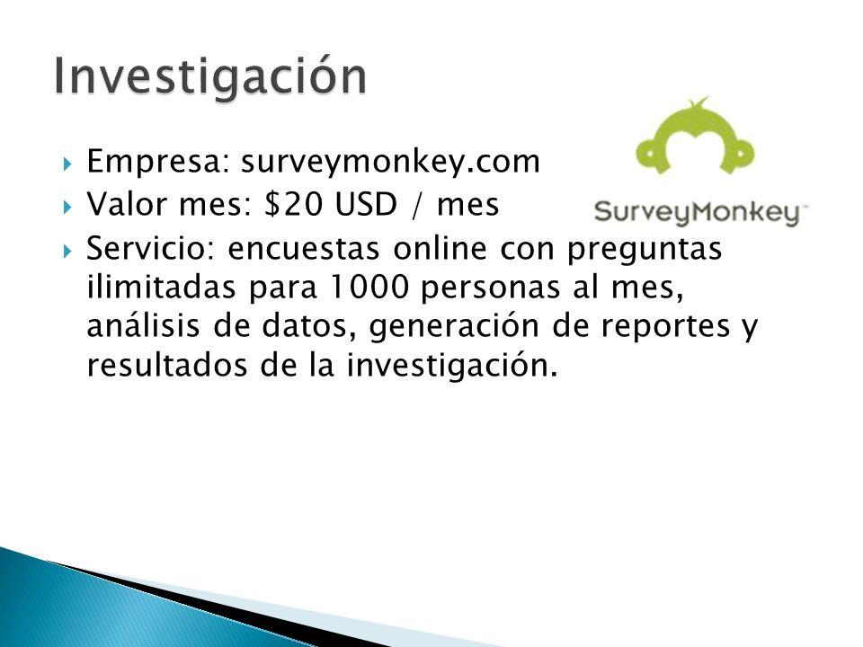 Investigación Empresa: surveymonkey.com Valor mes: $20 USD / mes