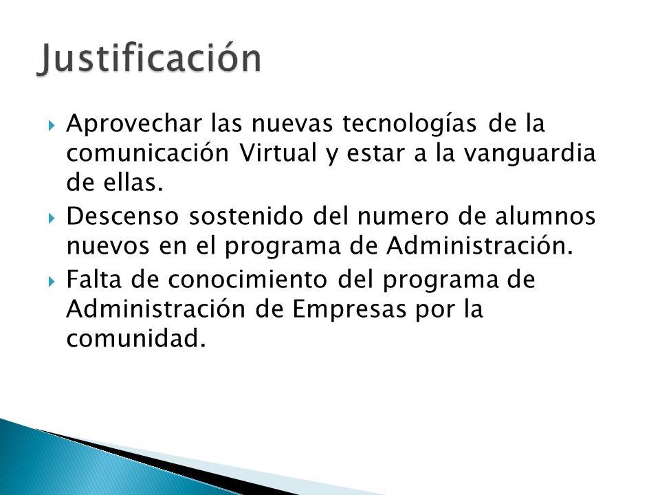 Justificación Aprovechar las nuevas tecnologías de la comunicación Virtual y estar a la vanguardia de ellas.