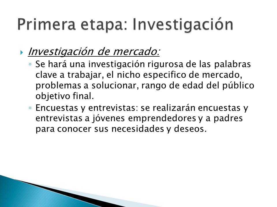Primera etapa: Investigación