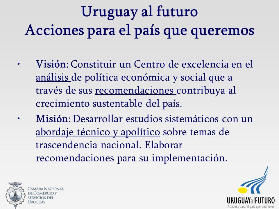 Uruguay al futuro Acciones para el país que queremos