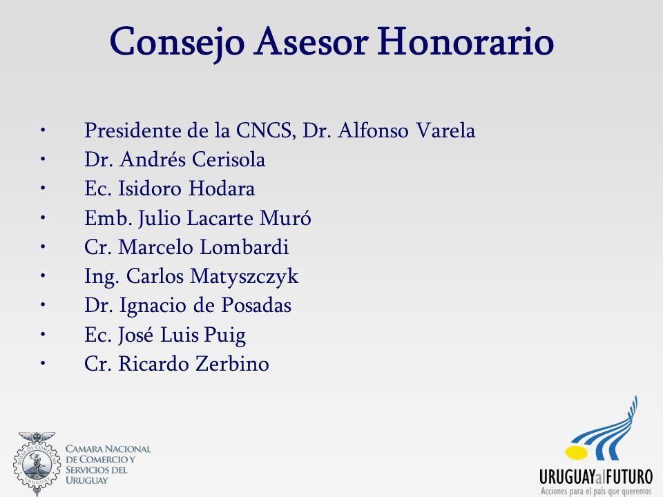 Consejo Asesor Honorario