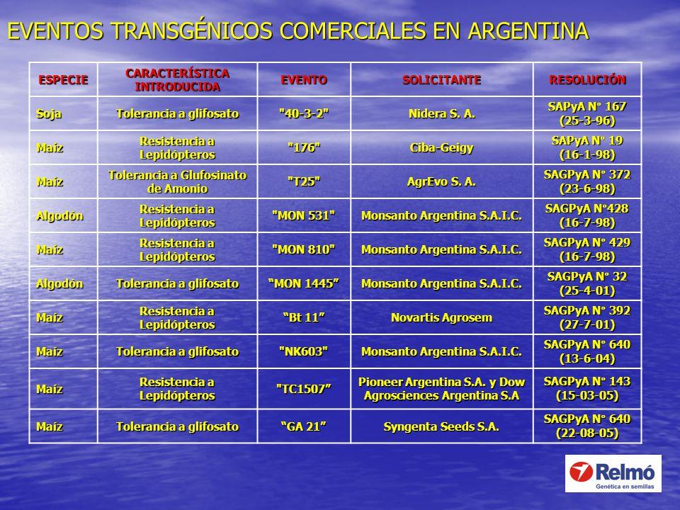 EVENTOS TRANSGÉNICOS COMERCIALES EN ARGENTINA