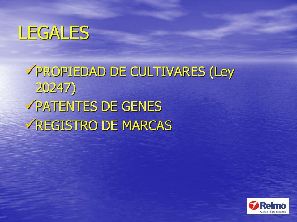 LEGALES PROPIEDAD DE CULTIVARES (Ley 20247) PATENTES DE GENES
