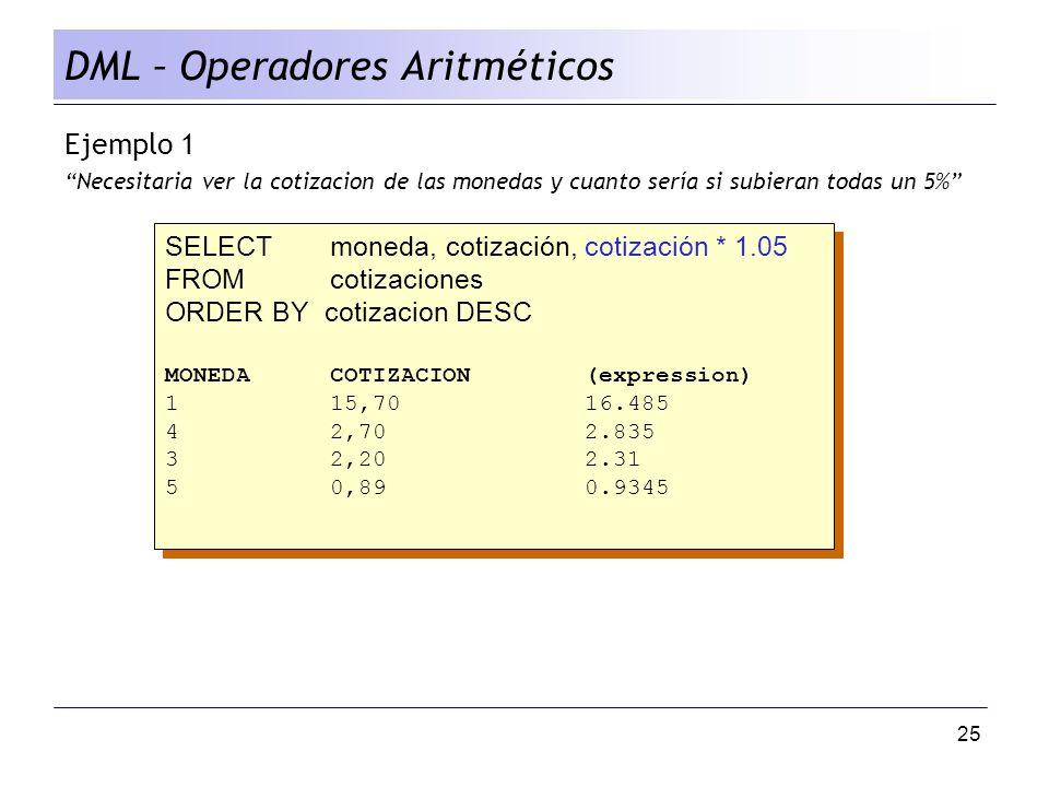 DML – Operadores Aritméticos