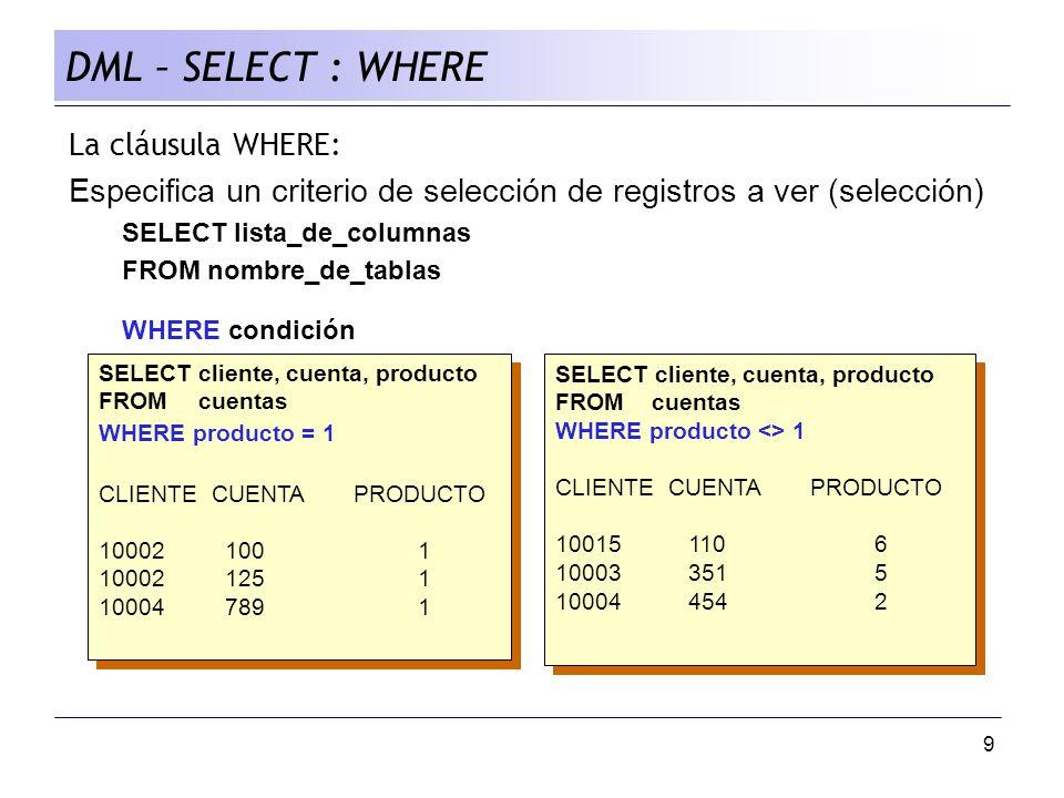 DML – SELECT : WHERE La cláusula WHERE: Especifica un criterio de selección de registros a ver (selección)