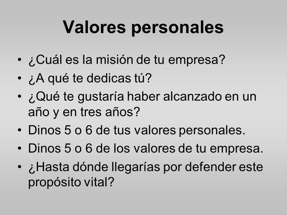 Valores personales ¿Cuál es la misión de tu empresa
