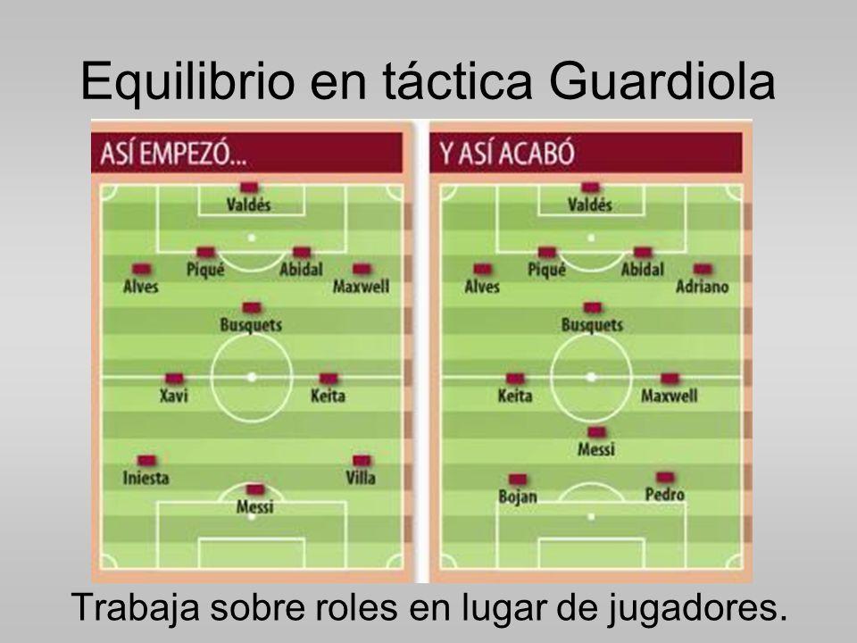 Equilibrio en táctica Guardiola