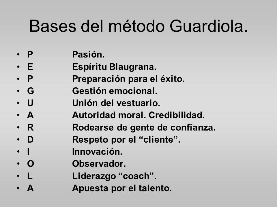 Bases del método Guardiola.