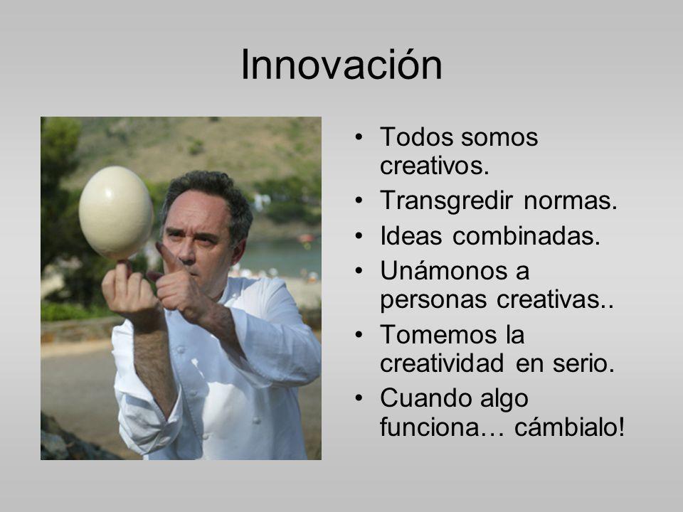Innovación Todos somos creativos. Transgredir normas.