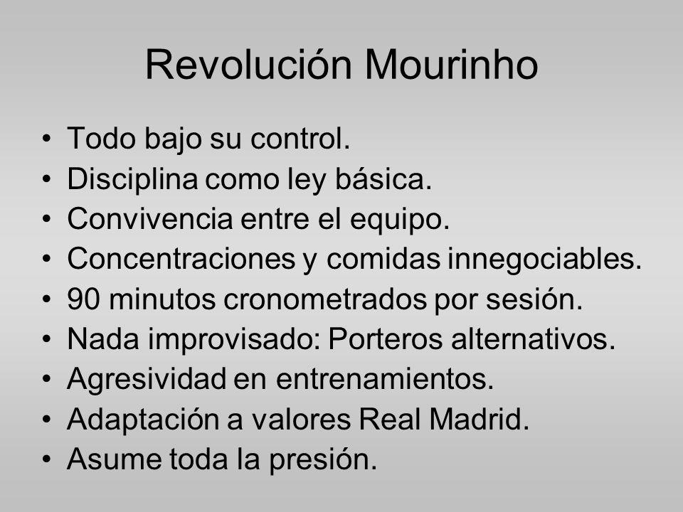 Revolución Mourinho Todo bajo su control. Disciplina como ley básica.