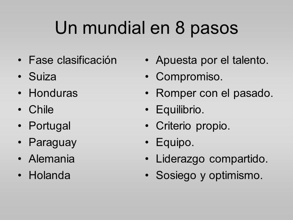 Un mundial en 8 pasos Fase clasificación Suiza Honduras Chile Portugal