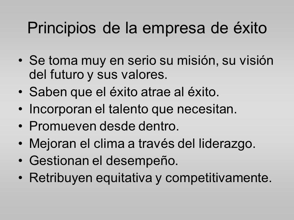 Principios de la empresa de éxito