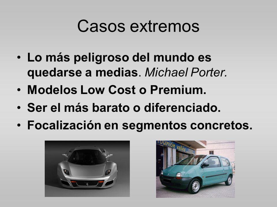 Casos extremos Lo más peligroso del mundo es quedarse a medias. Michael Porter. Modelos Low Cost o Premium.