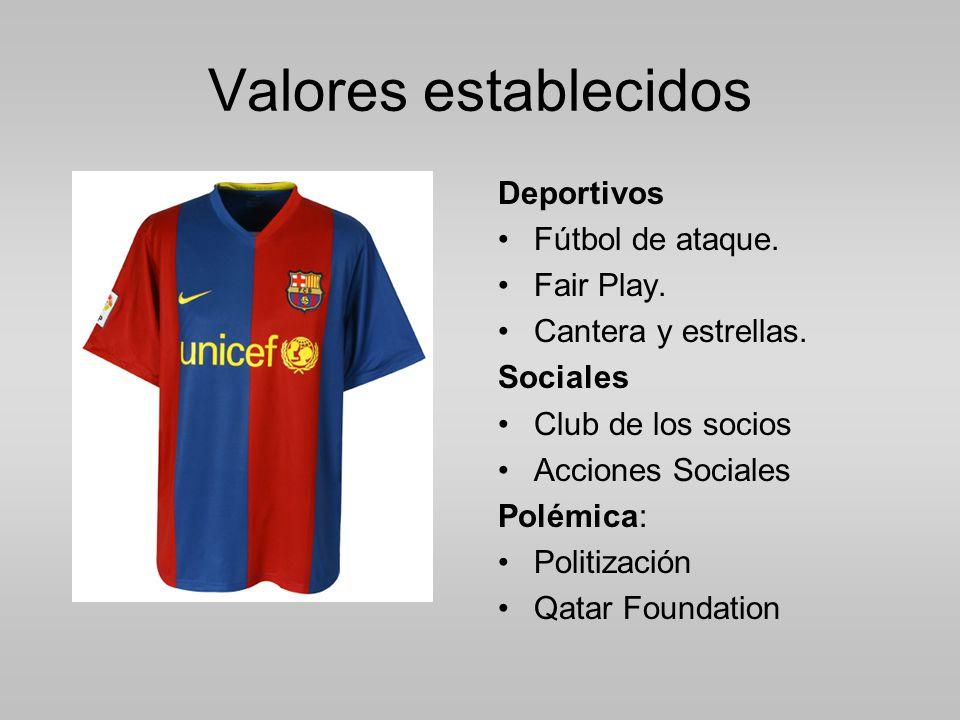 Valores establecidos Deportivos Fútbol de ataque. Fair Play.